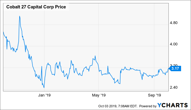 Cobalt 27: The 'Improved Offer' Is Even Worse Than The First One