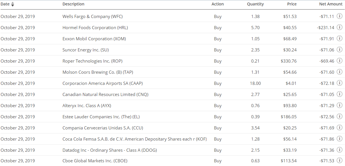 IMF October Buys: The 15 Stocks Added To My Fund