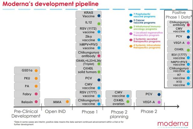 PrudentBiotech.com ~ MRNA Pipeline
