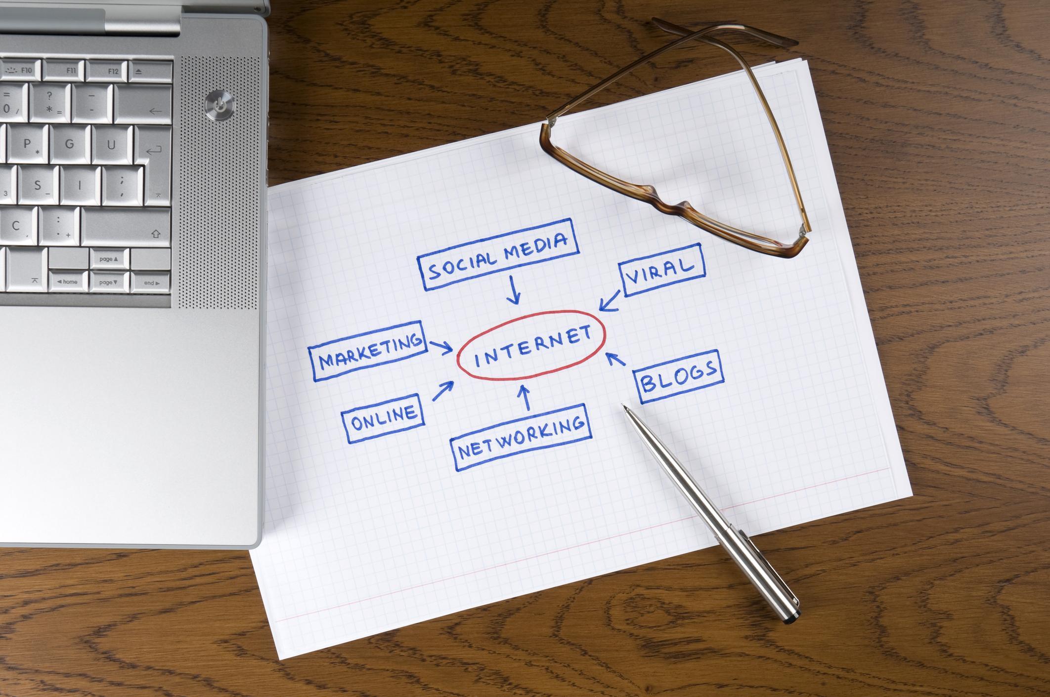 The Digital Marketing Trends For Financial Advisors