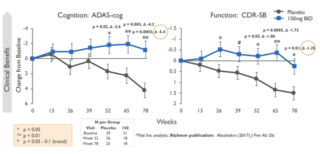 Alzheon_ALZ-801-medicine for alzheimers_15V2