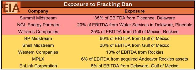 Fracking Ban Possible Who Loses Seeking Alpha