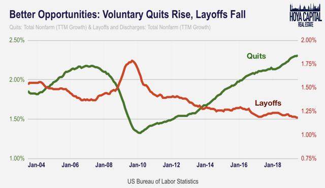 layoffs jobs
