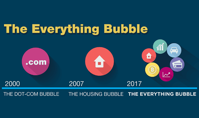 The 'Everything Bubble' - Where To Invest Today