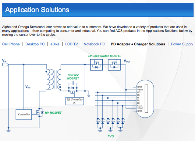 Alpha & Omega Semiconductor - USB-C PD Application Flowchart