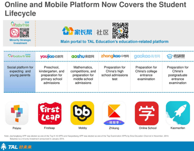 TAL Education online and mobile platform now covers the student lifecycle
