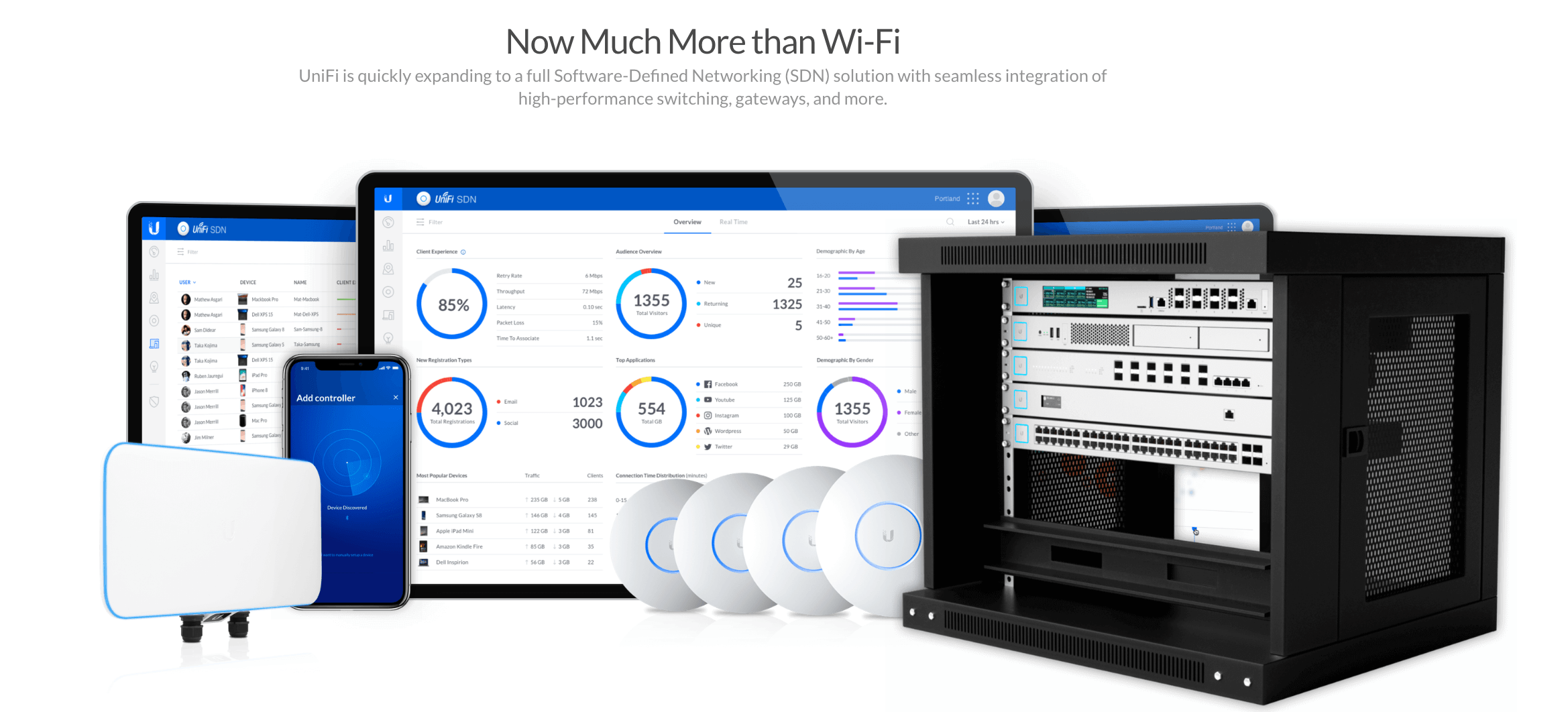 It's Another Exciting Time For Ubiquiti