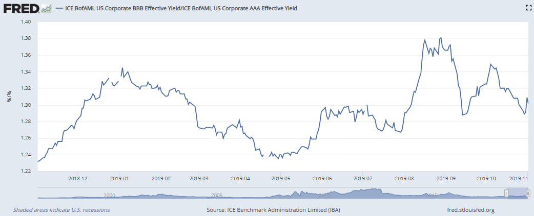 Recent Indications Value Investing May Be Returning To Favor | Seeking Alpha