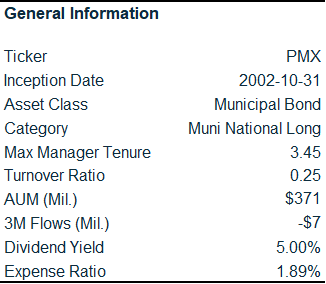 A High Yield Muni CEF With A 6% Distribution Yield: PIMCO Municipal Income Fund III - PIMCO Municipal Income Fund III (NYSE:PMX) | Seeking Alpha