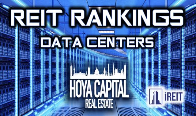 Data Center REITs: Battle Of The Clouds