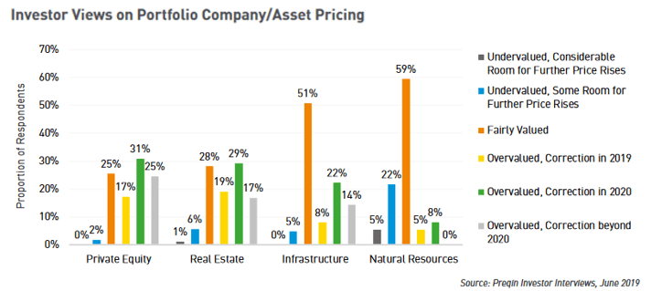 REIT Valuations Getting Richer, But Opportunities Exist - Vanguard Real Estate ETF (NYSEARCA:VNQ) | Seeking Alpha
