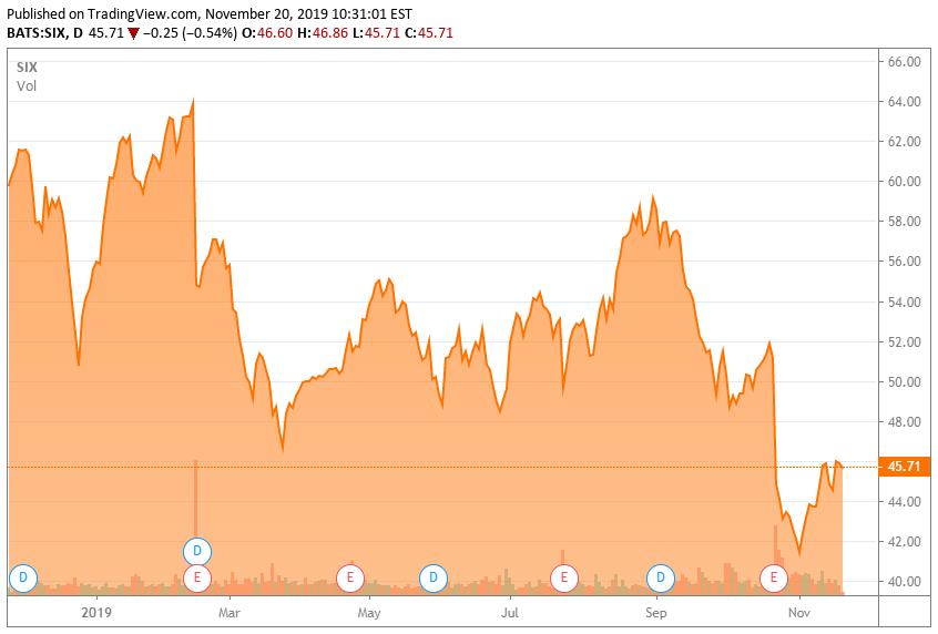 Insider Trading Alert! Six Flags