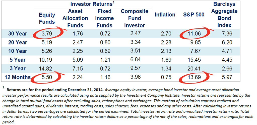 The Difference Between Investing And Speculation (10 Investing Rules)   Seeking Alpha