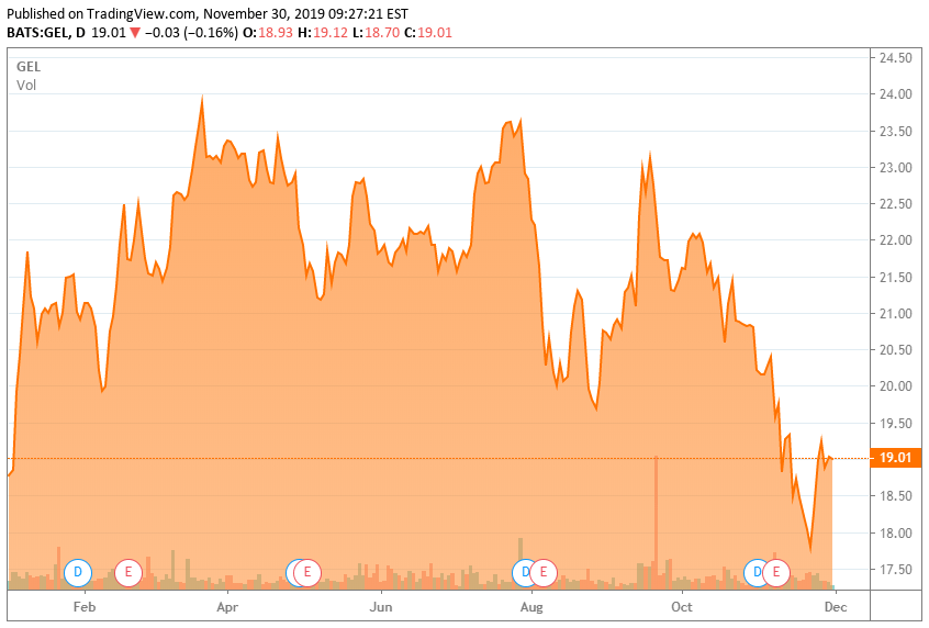 Insider Buying Alert! 11% Yield & Major Insider Buys