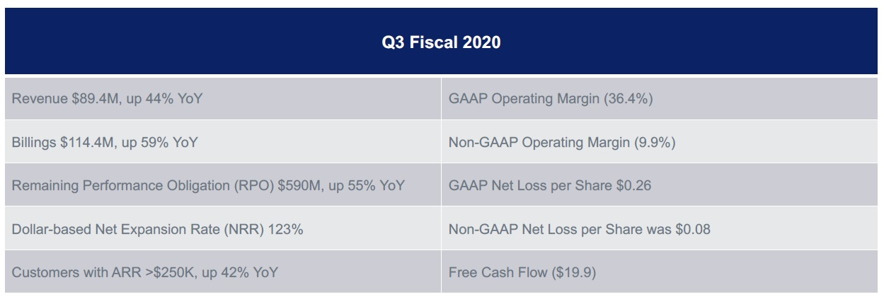 Anaplan Earnings: Strong Customer Expansion Is Driving Growth - Anaplan, Inc. (NYSE:PLAN)   Seeking Alpha