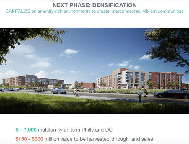densification PEI