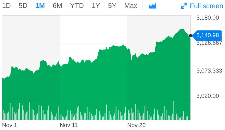 Lanny's Dividend Stock Purchase Activity - November 2019 | Seeking Alpha