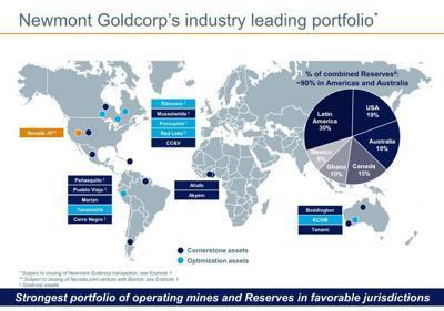 Resultado de imagen de newmont goldcorp mines
