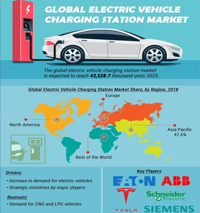 A Look At Investment Opportunities In The Ev Charging Sector Seeking Alpha,Pictures For Bathroom Walls