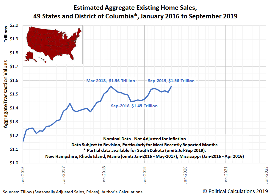Trends For Existing Home Sales In The U.S. | Seeking Alpha