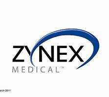 Image result for zynex medical