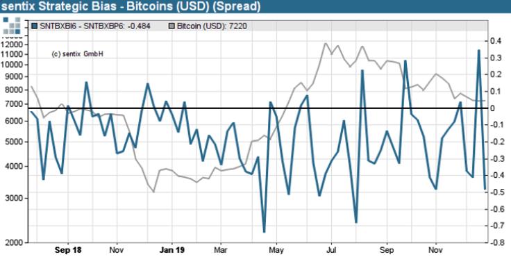 Srf 3 bitcoins to usd temporary cool down csgo betting