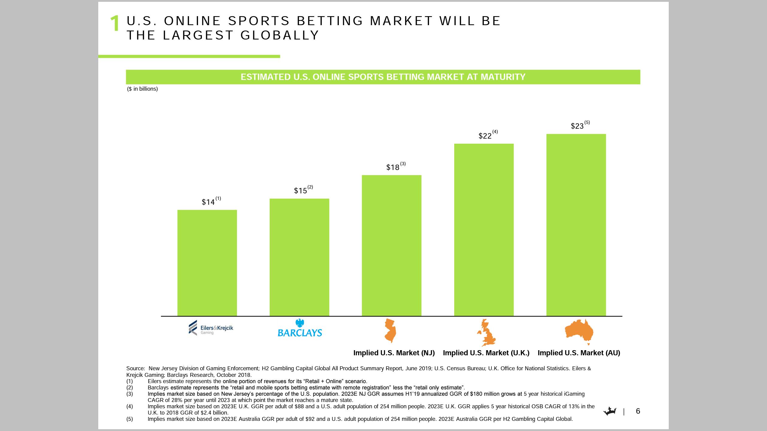 Morgan stanley global sports betting betting baseball spreads