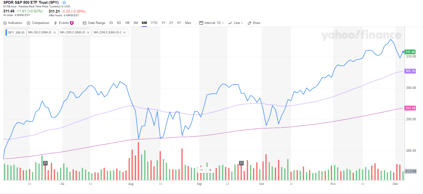 5 Safe And Cheap Dividend Stocks To Invest (December 2019) | Seeking Alpha