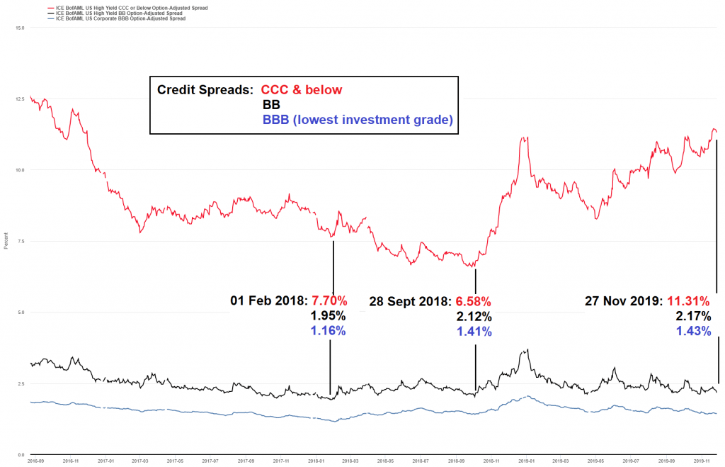 The Credit Market Powder Keg   Seeking Alpha