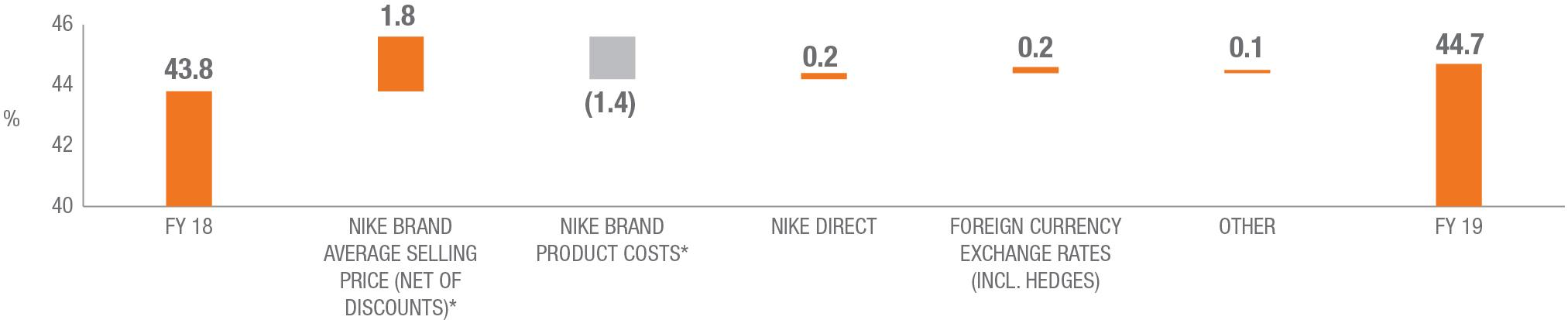 Nike: A Bullish Case That's Fully Justified - NIKE, Inc. (NYSE:NKE) | Seeking Alpha