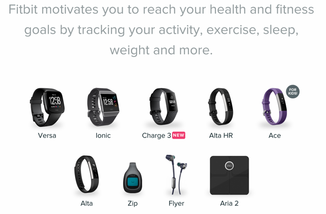Fitbit product line