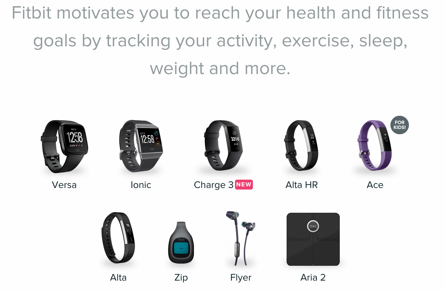 Fitbit: Taking The Leap Of Faith - Fitbit, Inc  (NYSE:FIT
