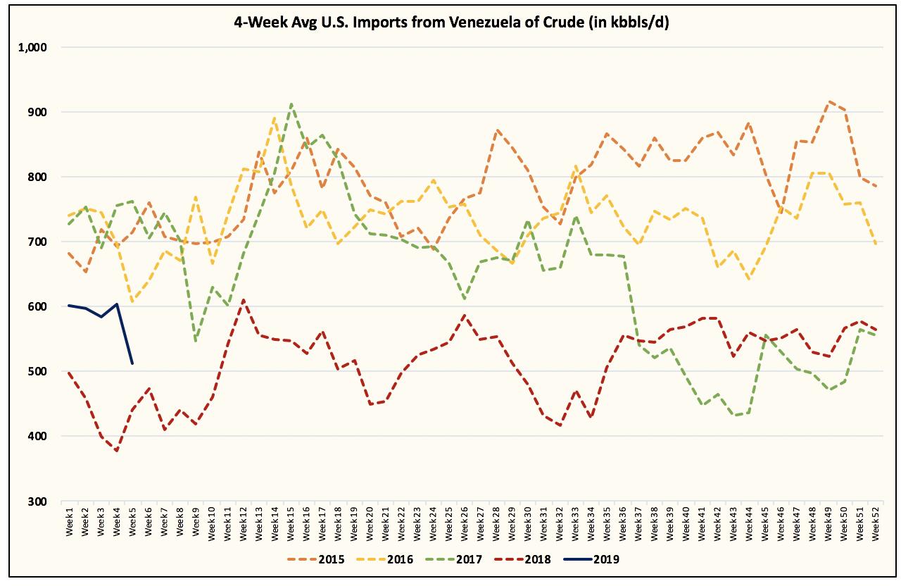 Oil prices fall as USA crude output hits 12m bpd