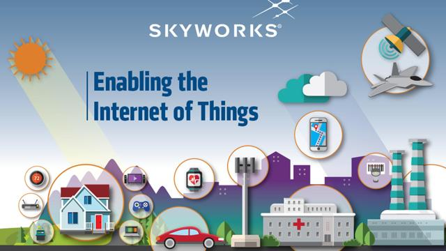 Skyworks Solution IoT Internet of Things semiconductors
