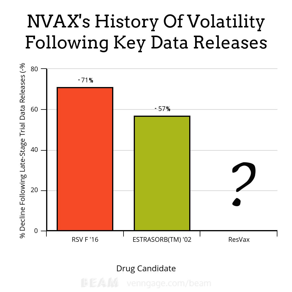 novavax stock - photo #45
