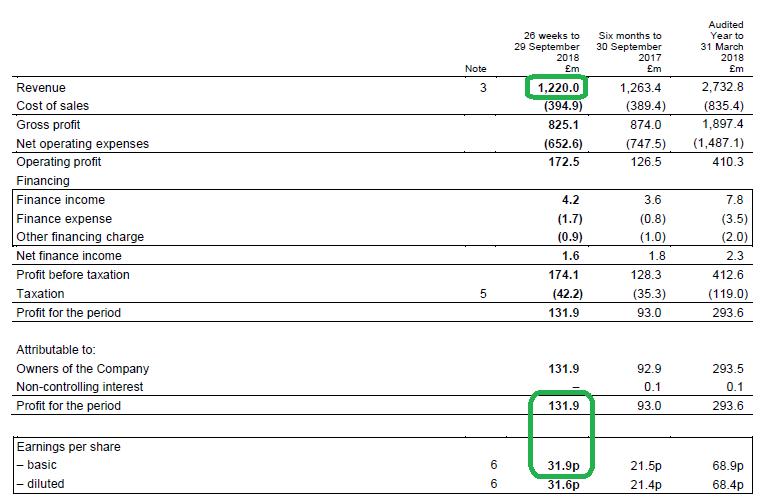 3f568bb39e1f Is Burberry A Buy Or An Avoid  - Burberry Group plc (OTCMKTS BURBY ...