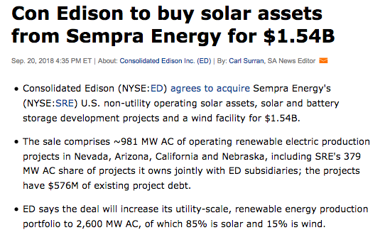 Can Consolidated Edison Power Your Portfolio? - Consolidated Edison