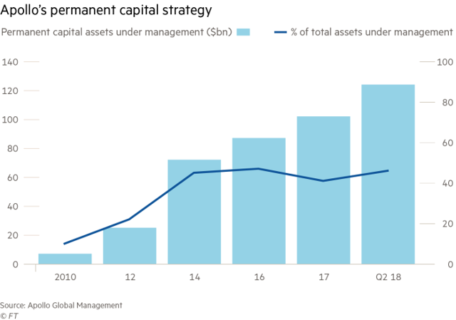 2 Alternative Asset Managers Destined For Greatness: A ...