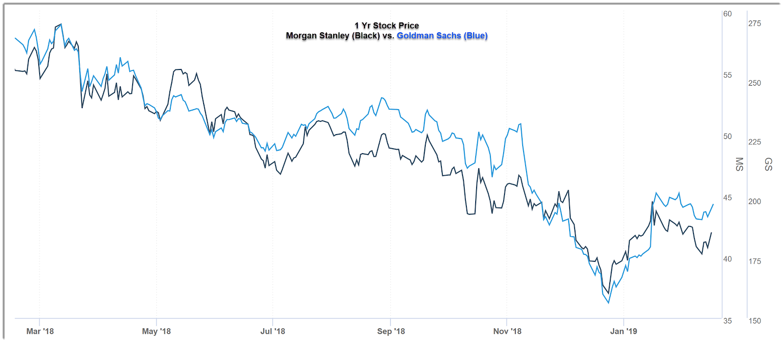 Morgan Stanley To Acquire Solium Capital For Equity Plan Management