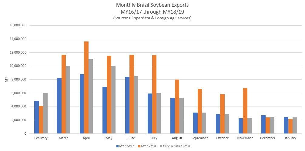 A Bit Of Optimism For U S  Soybean Exports | Seeking Alpha