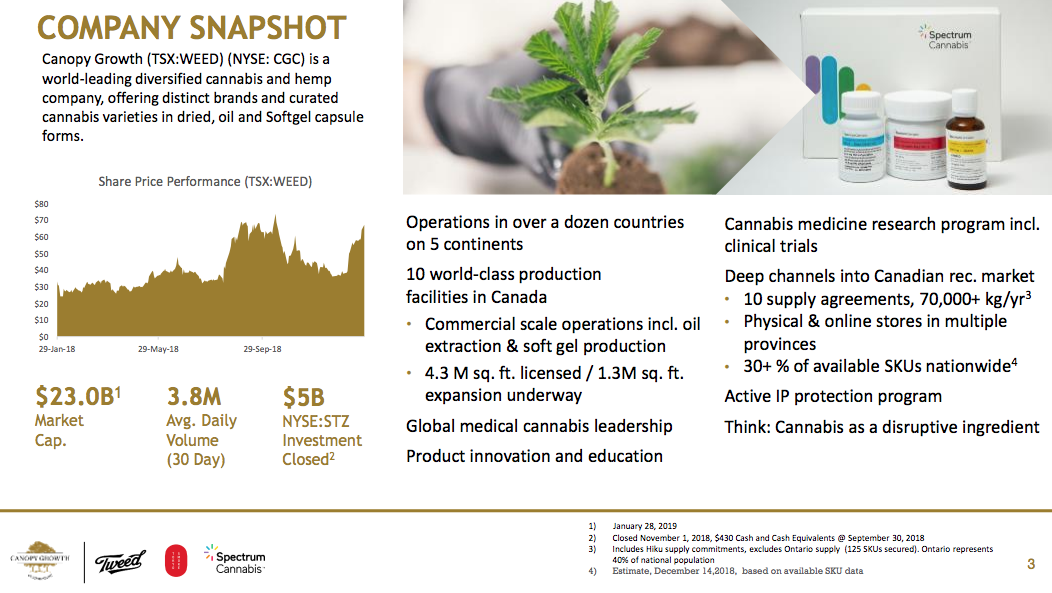 Source Canopy Growth February presentation  sc 1 st  Seeking Alpha & Canopy Growth: Confusing Hype - Canopy Growth Corporation (NYSE:CGC ...