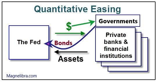How QE Works