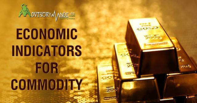 Economic Indicators for Commodity Traders