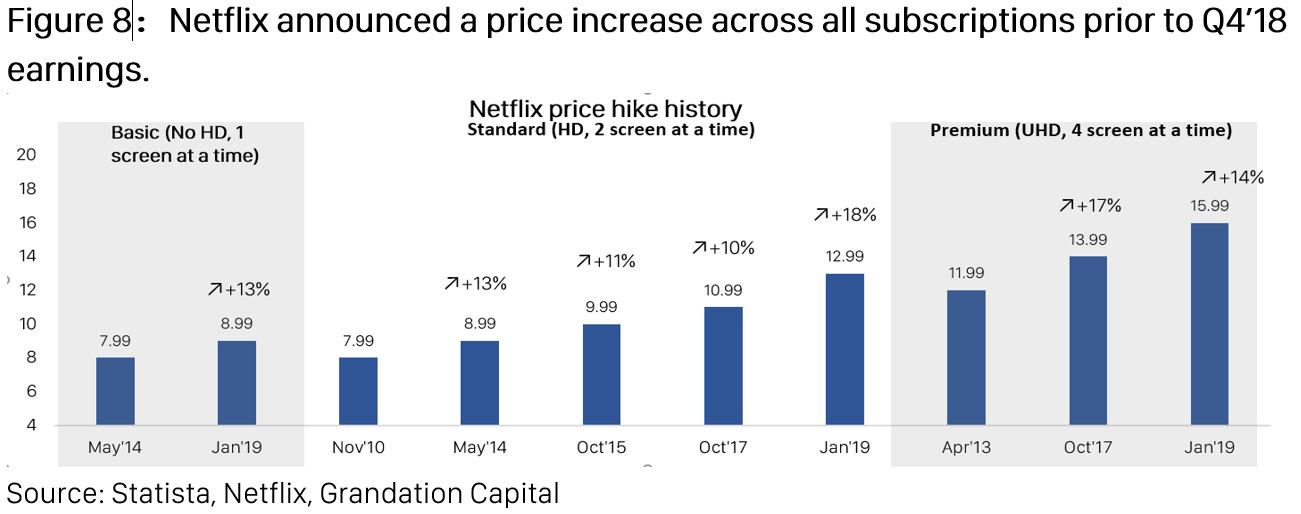 Netflix: Do Not Overlook Its Weaknesses - Netflix, Inc