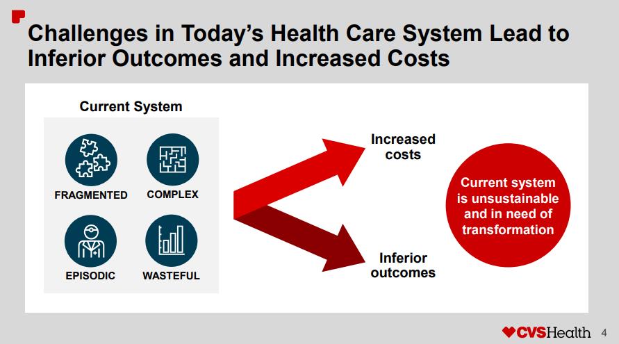 Fill A Prescription For CVS Today - CVS Health Corporation ...
