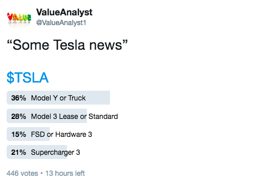 Elon Musk's Mysterious Tweet Results in $35,000 Tesla Model 3