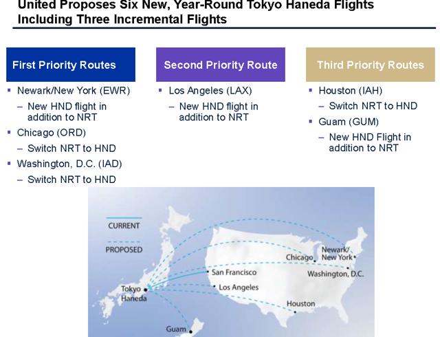 United Airlines Haneda application