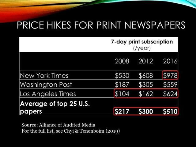 price hikes for newspapers