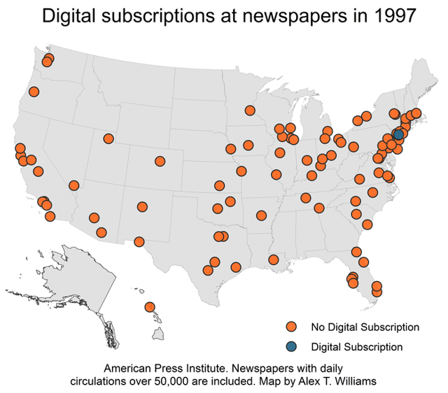 digital subscriptions at papers over time