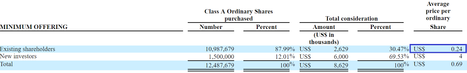 Safety income growth ipo